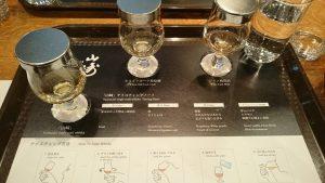 メインの構成原酒と製品「山崎」との比較です。