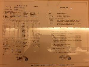 米屋の温泉成分分析書。